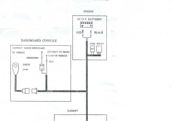 Комплект проводки для подключения электрики Кунга ALPHA (GSE)